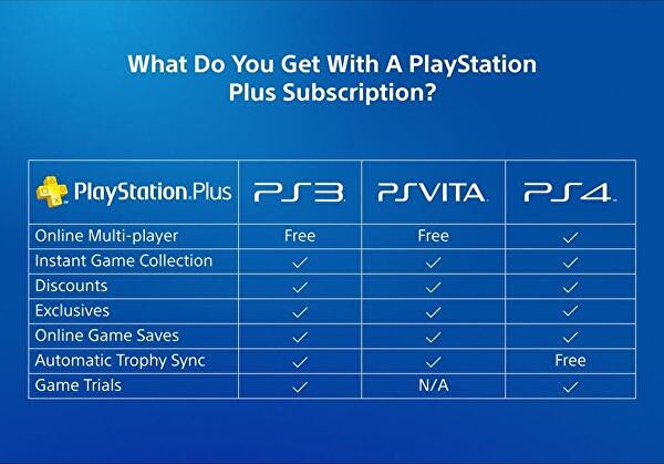 ps4_online_pago