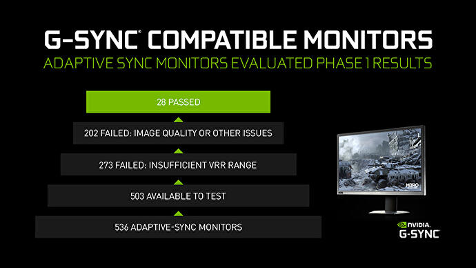 g_sync_computex_2019_g_sync_compatible_infographic_850px