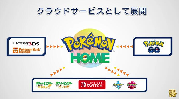 Four new Pokémon games and apps announced • Eurogamer net