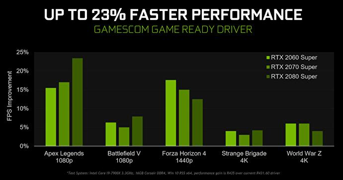 gamescom_2019_geforce_game_ready_driver_faster_performance
