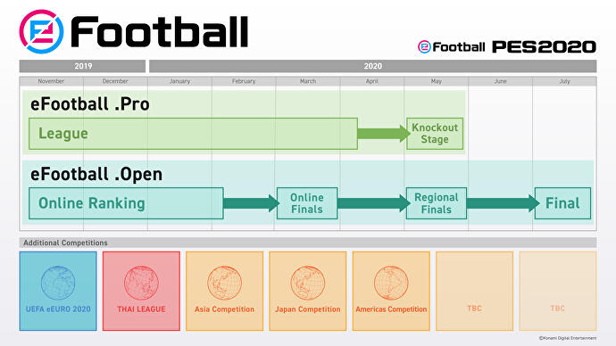 eFootball_PES2020_Outline_drawing