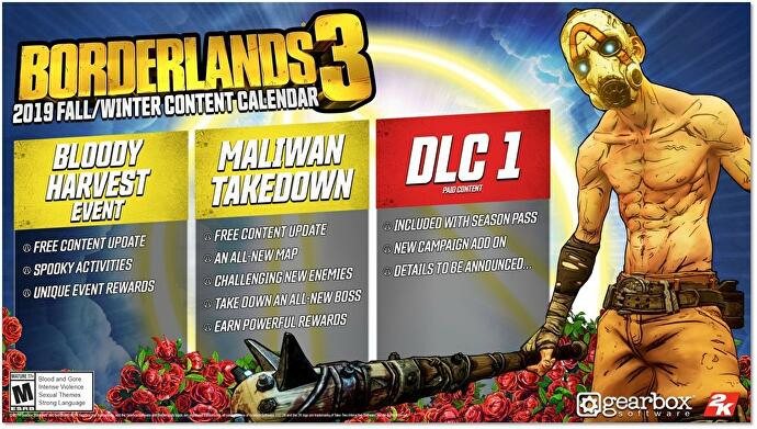 Borderlands_3_content_roadmap