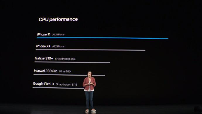 iPhone_11_CPU_performance