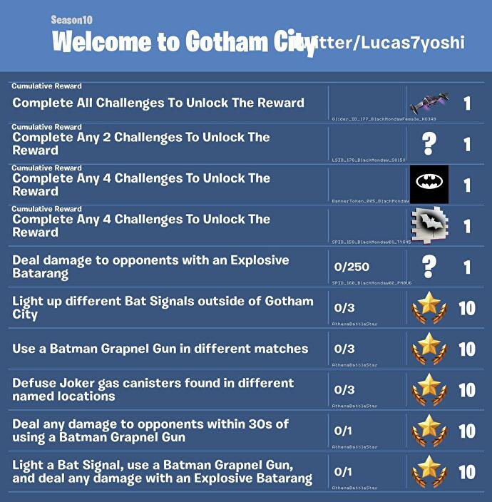 Fortnite_Welcome_to_Gotham_City_Challenges