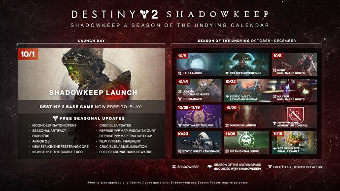 destiny_2_new_light_shadowkeep_content