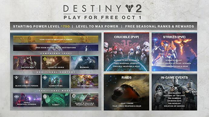 destiny_2_new_light_content_spread_1