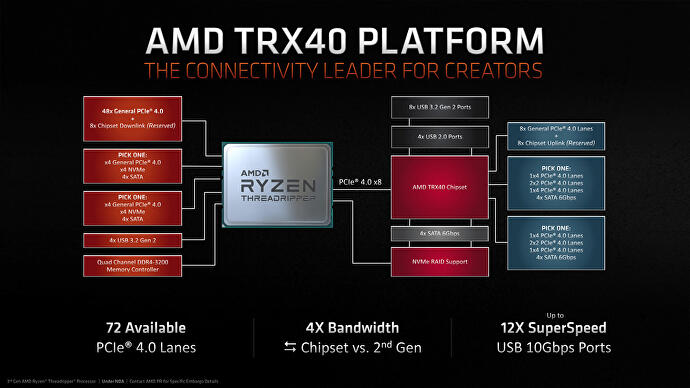 AMD_Fall_Desktop_Announcement_Briefing_Deck_19