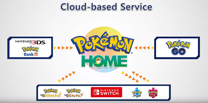 Pokemon_Home_Infrographic
