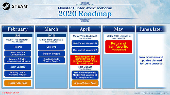 Monster Hunter Gives Iceborn Update Roadmap For 2020