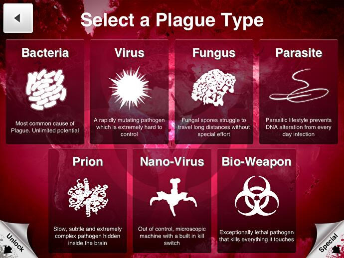 Image result for Plague Inc