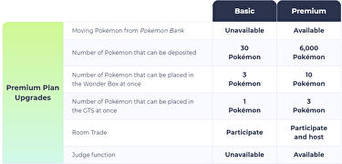 Pokemon Home S Premium Plan Will Cost 15 A Year Eurogamer Net Accurately estimating cpu power consumption is a key requirement for prime researchers have developed a tool , powmon, that uses models built and validated from real. pokemon home s premium plan will cost