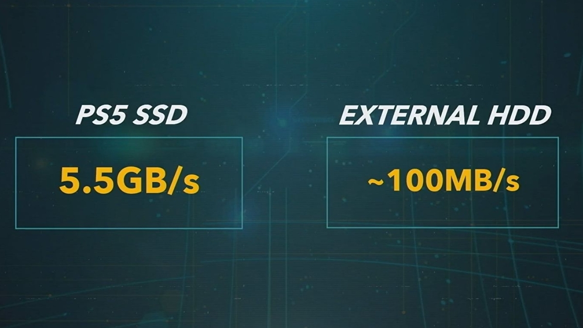 PS5 SSD storage, from hard drive size and speed to expanded and external storage options, explained