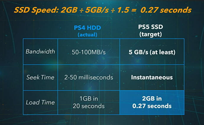ps5_ssd_2