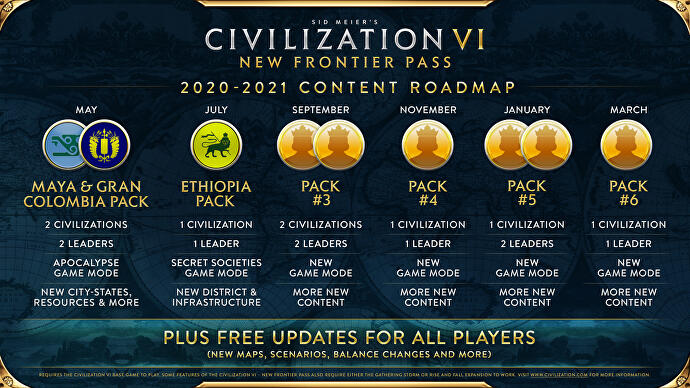 Civilization 6 is getting a new season pass