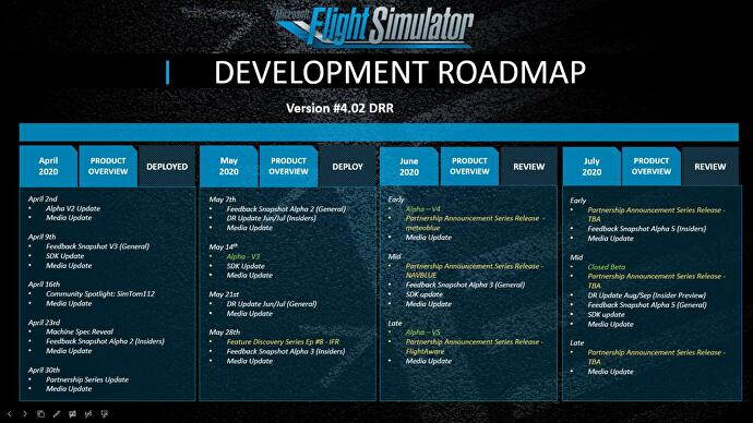 microsoft_flight_simulator_roadmap