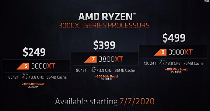 AMD announces three new Ryzen 'XT' processors