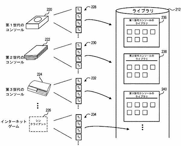 PS5_backwards_compatibility_patent_2