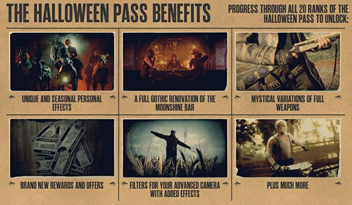 Red Dead Online finally gets its Halloween Pass