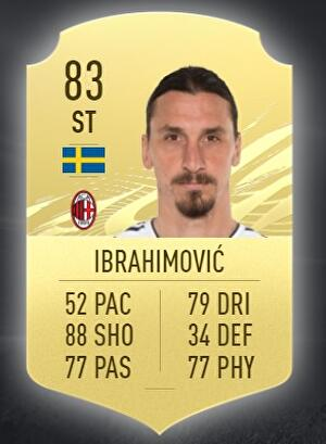 Zlatan Ibrahimović accuses EA of using his name and face in FIFA 21 without permission, EA responds