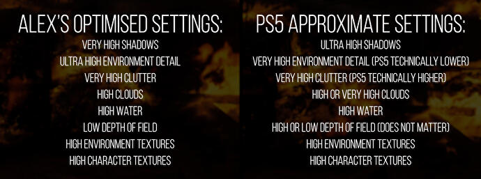 optimised_settings