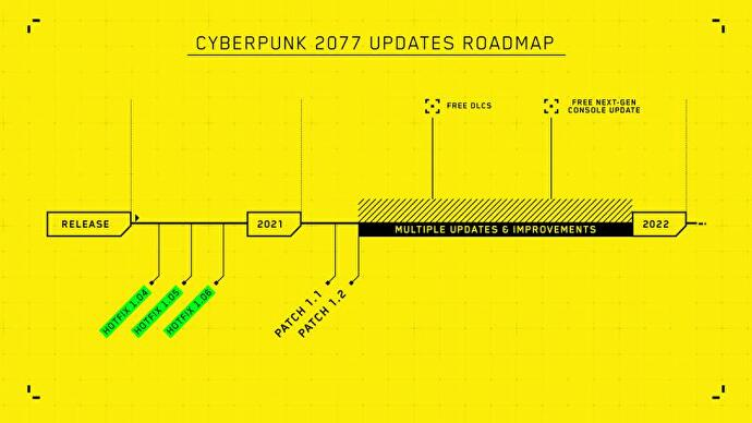 CD Projekt co-founder addresses botched Cyberpunk 2077 console release in new video