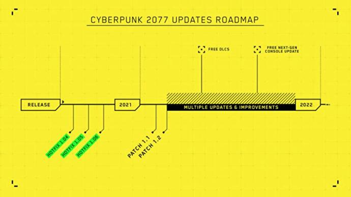 Cyberpunk_2077_____Our_Commitment_to_Quality