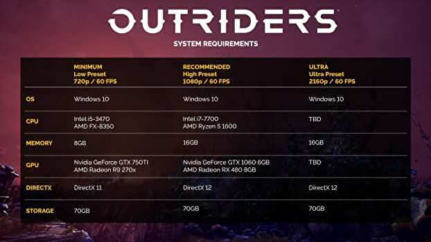 Outriders_PC_specs