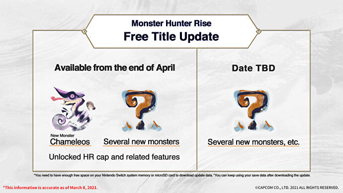 monster_hunter_rise_level_cap