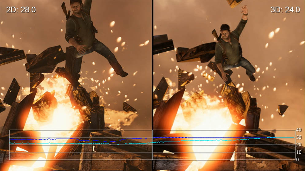 Digital Foundry vs  Uncharted 3 • Page 2 • Eurogamer net