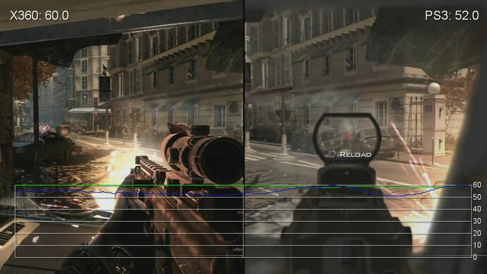 Modern Warfare 3: Gameplay Performance Video
