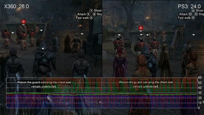 Assassin's Creed: Revelations Performance Analysis Video