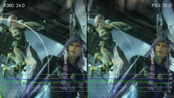 Final Fantasy 13-2 360/PS3 Gameplay PerformanceVideo