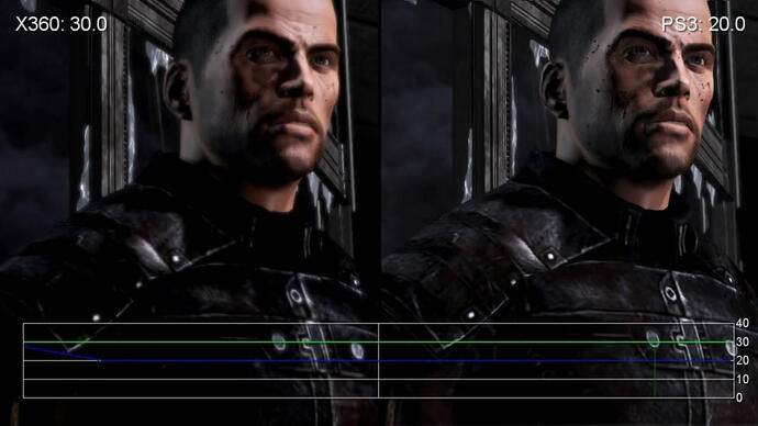 Mass Effect 3 Retail Game Performance Analysis Video