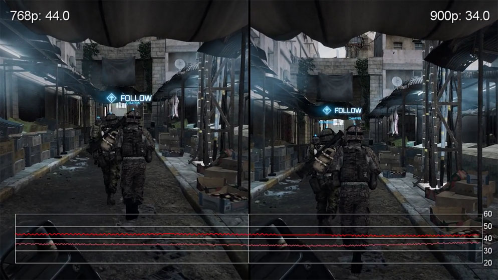 difference between 720p and 1080p pc gaming