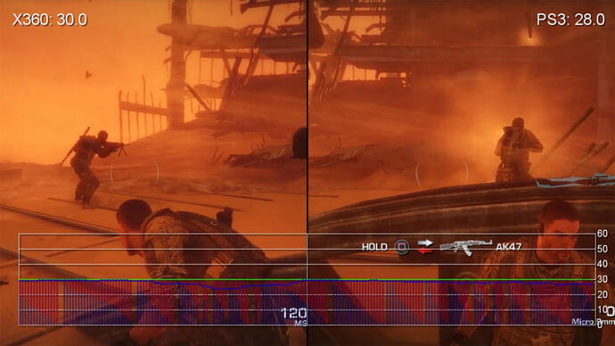 Spec Ops: The Line Xbox 360/PS3 Performance AnalysisVideo