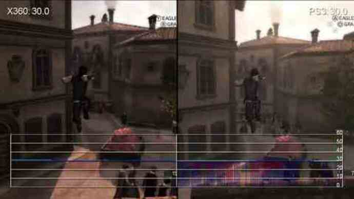 DigitalFoundry- Assassin's Creed 2 Performance Analysis, Part 2