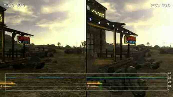 Fallout: New Vegas gameplay performance analysis