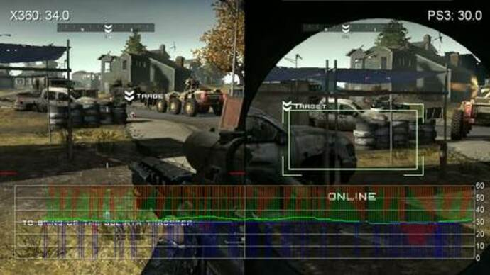 Homefront PS3/360 Performance Analysis